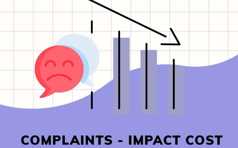 Complaint impact cost